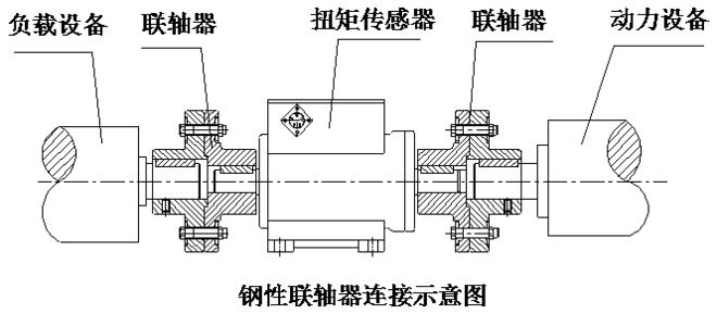 刚性联轴器连接示意图