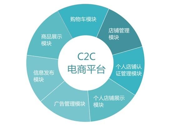 C2C电商平台.jpg