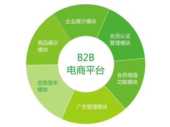 B2B电商平台.jpg